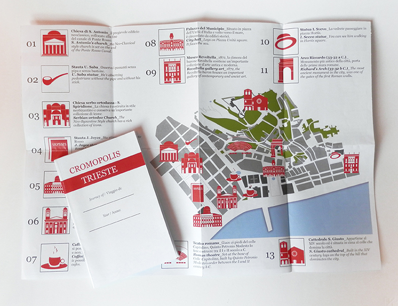 Opened city map and postcards