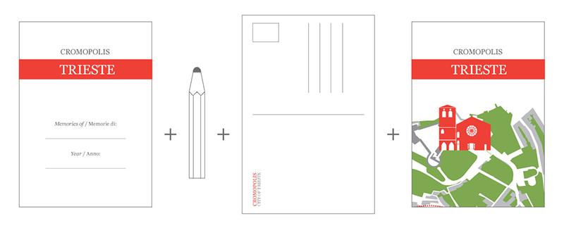 Cromopolis kit