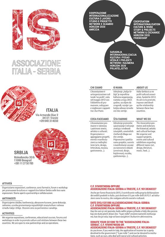 Italia-Serbia Poster